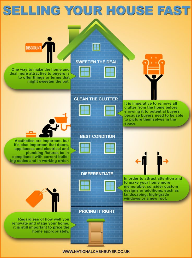 home-selling-tips-sell-house | Bar Harbor Real Estate, Acadia Area on home business tips, home inspection tips, home packing tips, home security tips, home design tips,